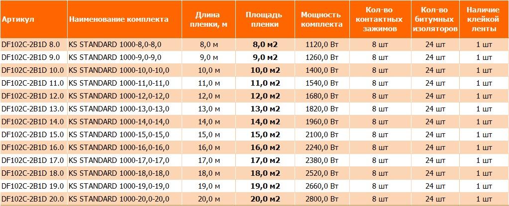 standard-1000_1429281123